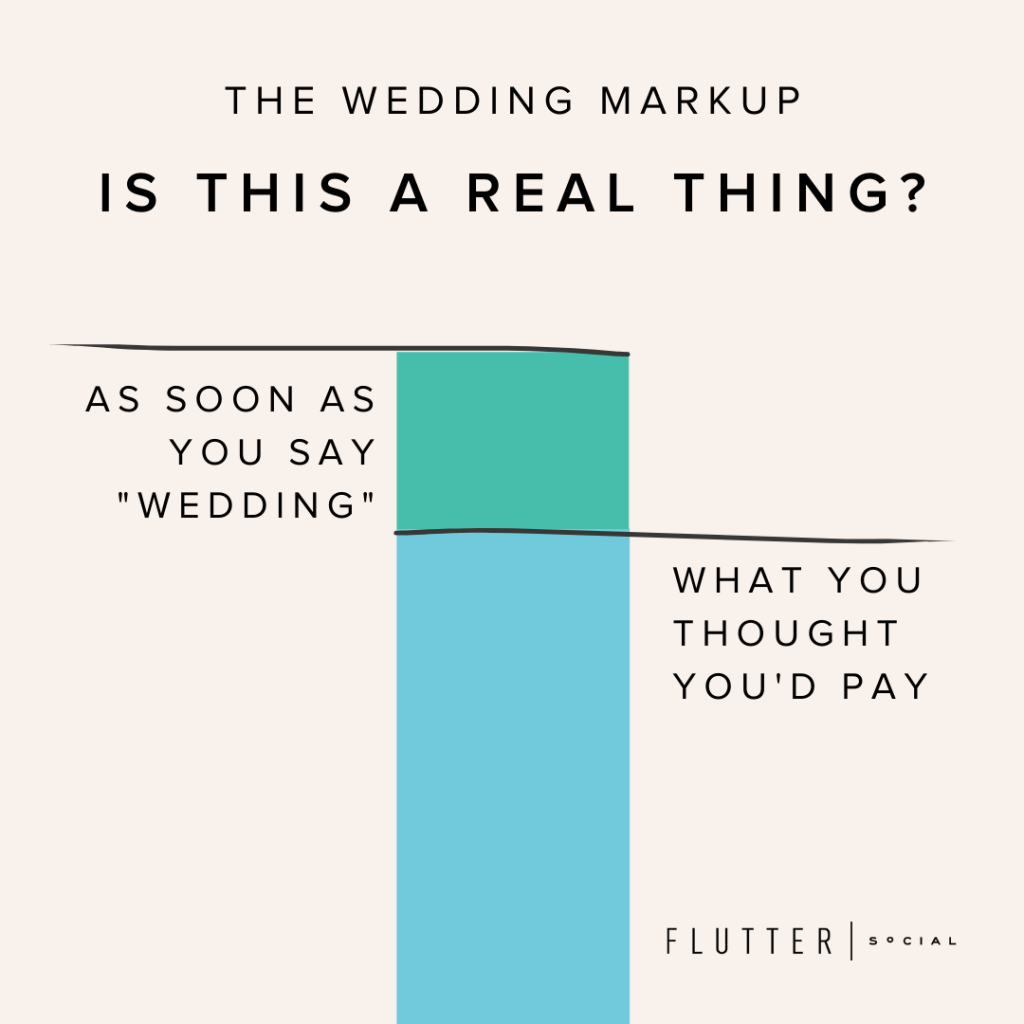 Is the wedding markup a real thing?